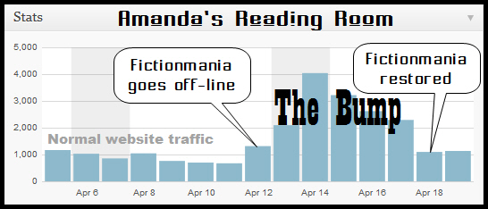 fictionmania entry